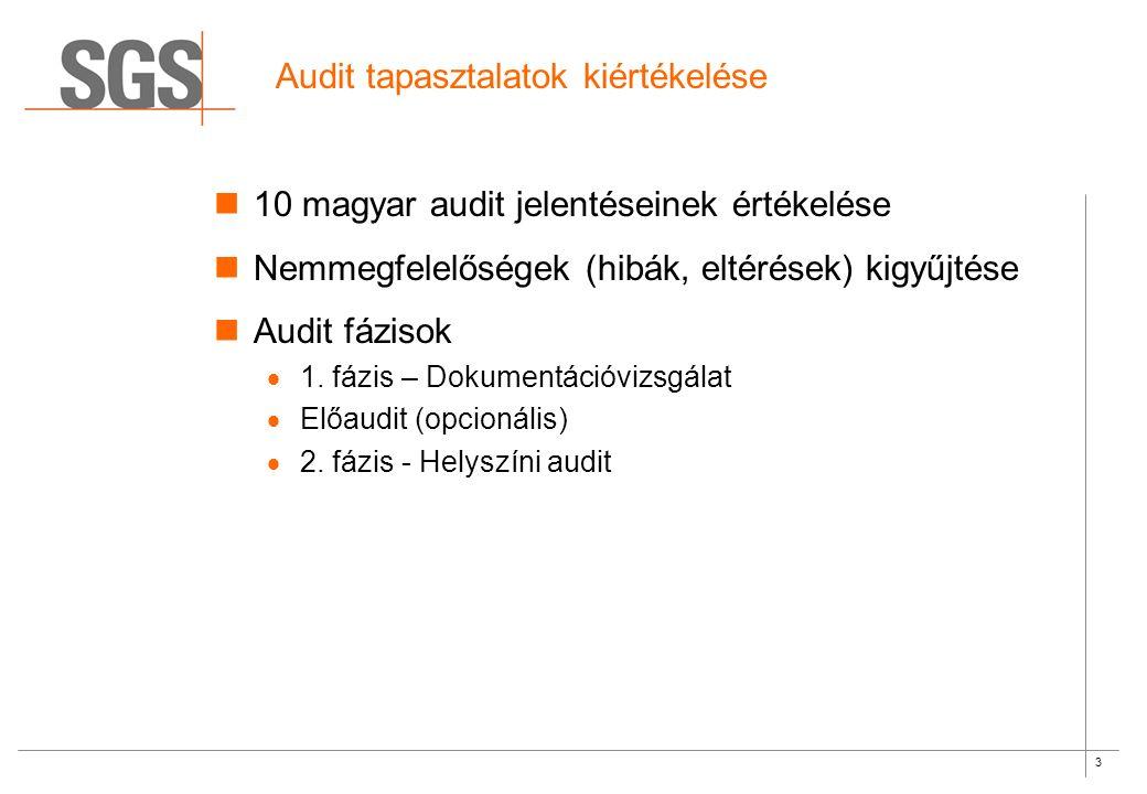 3 Audit tapasztalatok kiértékelése 10 magyar audit jelentéseinek értékelése Nemmegfelelőségek (hibák, eltérések) kigyűjtése Audit fázisok  1.