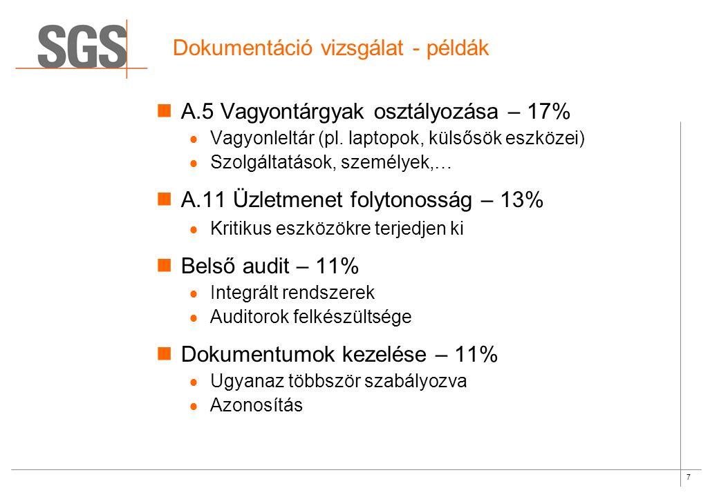 7 Dokumentáció vizsgálat - példák A.5 Vagyontárgyak osztályozása – 17%  Vagyonleltár (pl.