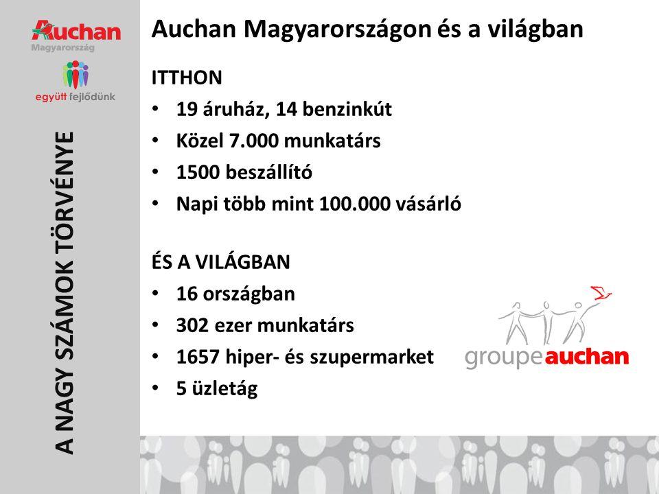Auchan Magyarországon és a világban ITTHON 19 áruház, 14 benzinkút Közel 7.000 munkatárs 1500 beszállító Napi több mint 100.000 vásárló ÉS A VILÁGBAN