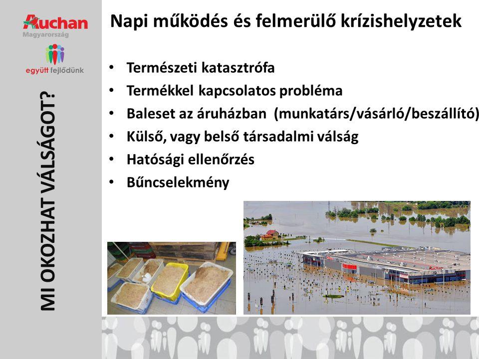Napi működés és felmerülő krízishelyzetek Természeti katasztrófa Termékkel kapcsolatos probléma Baleset az áruházban (munkatárs/vásárló/beszállító) Kü