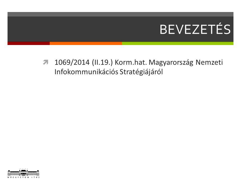 BEVEZETÉS  1069/2014 (II.19.) Korm.hat. Magyarország Nemzeti Infokommunikációs Stratégiájáról