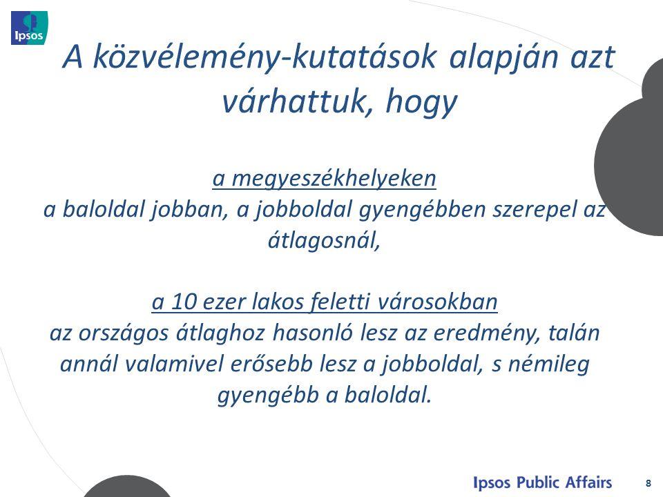 """19 Fidesz-KDNP""""kormányváltó k Jobbik 1.hely11350 2."""