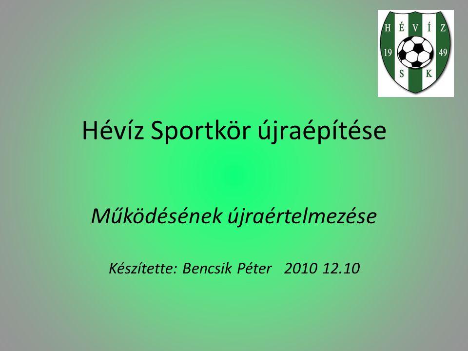 Hévíz Sportkör újraépítése Működésének újraértelmezése Készítette: Bencsik Péter 2010 12.10