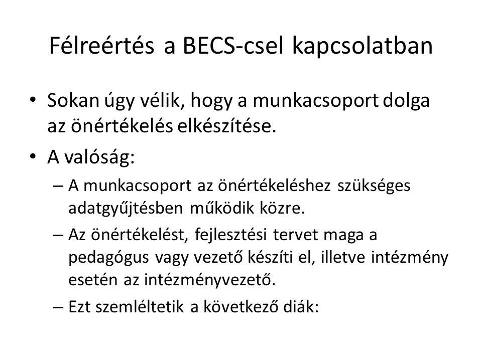 Félreértés a BECS-csel kapcsolatban Sokan úgy vélik, hogy a munkacsoport dolga az önértékelés elkészítése.
