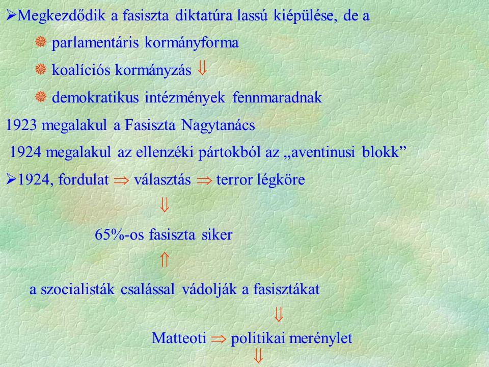 """ Megkezdődik a fasiszta diktatúra lassú kiépülése, de a  parlamentáris kormányforma  koalíciós kormányzás   demokratikus intézmények fennmaradnak 1923 megalakul a Fasiszta Nagytanács 1924 megalakul az ellenzéki pártokból az """"aventinusi blokk  1924, fordulat  választás  terror légköre  65%-os fasiszta siker  a szocialisták csalással vádolják a fasisztákat  Matteoti  politikai merénylet """