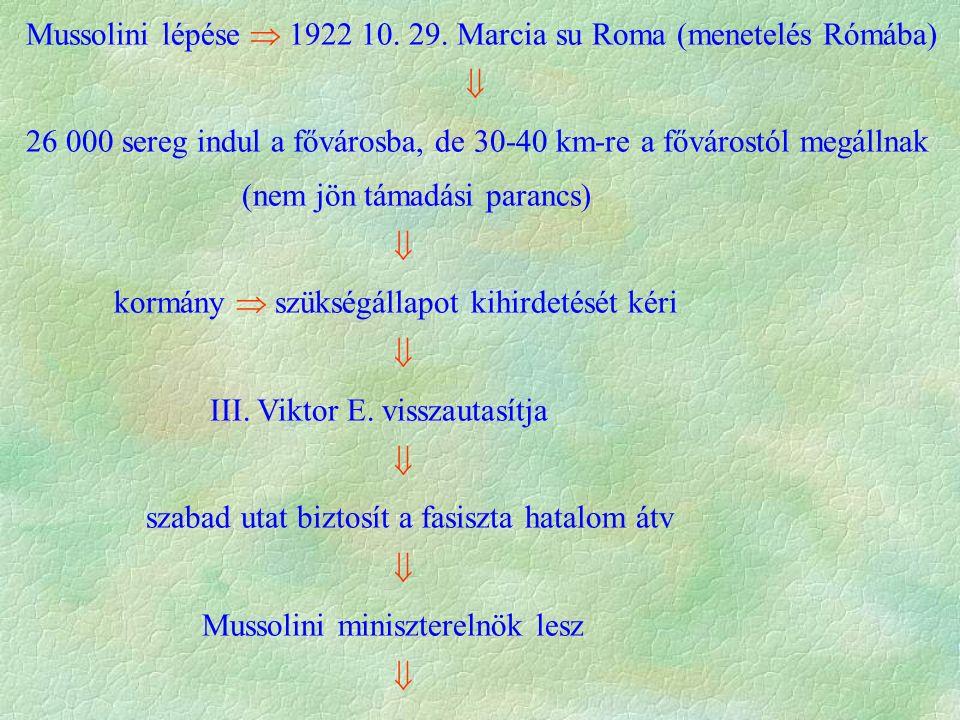 Mussolini lépése  1922 10. 29.