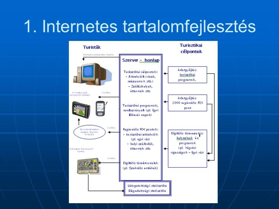 1. Internetes tartalomfejlesztés