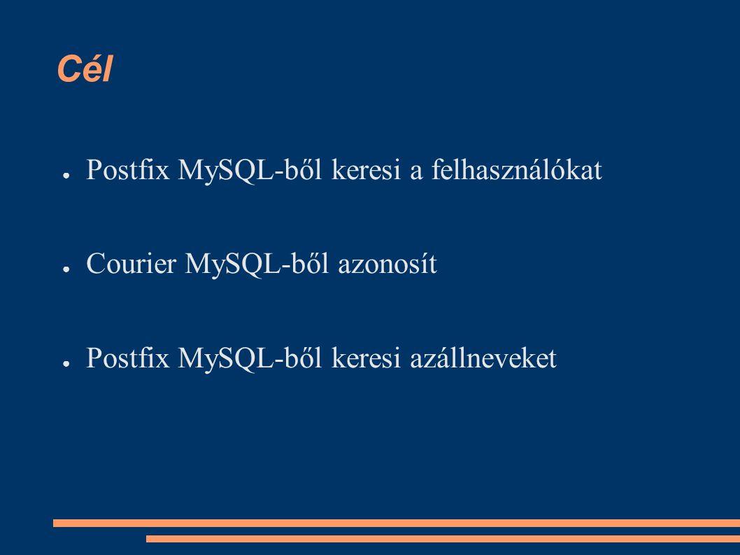 authmysqlrc tovább ● MYSQL_UID_FIELD uid MYSQL_GID_FIELD gid MYSQL_LOGIN_FIELD id MYSQL_HOME home MYSQL_NAME name MYSQL_MAILDIR maildir MYSQL_QUOTA quota