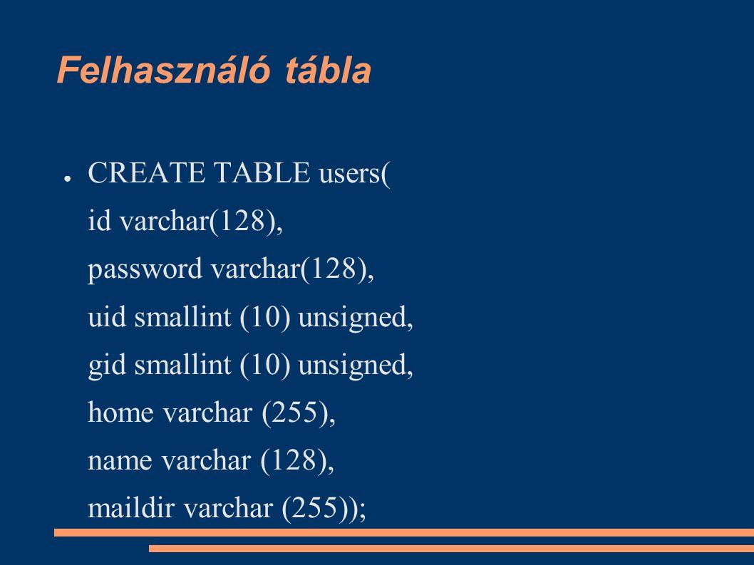 Felhasználó tábla ● CREATE TABLE users( id varchar(128), password varchar(128), uid smallint (10) unsigned, gid smallint (10) unsigned, home varchar (255), name varchar (128), maildir varchar (255));