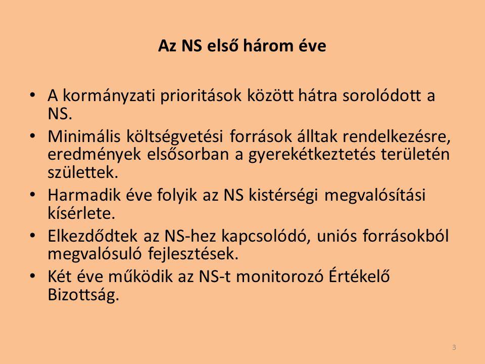 3 Az NS első három éve A kormányzati prioritások között hátra sorolódott a NS. Minimális költségvetési források álltak rendelkezésre, eredmények elsős