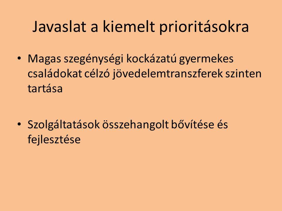 Javaslat a kiemelt prioritásokra Magas szegénységi kockázatú gyermekes családokat célzó jövedelemtranszferek szinten tartása Szolgáltatások összehangolt bővítése és fejlesztése