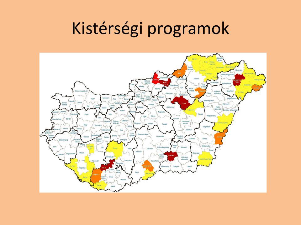 Kistérségi programok