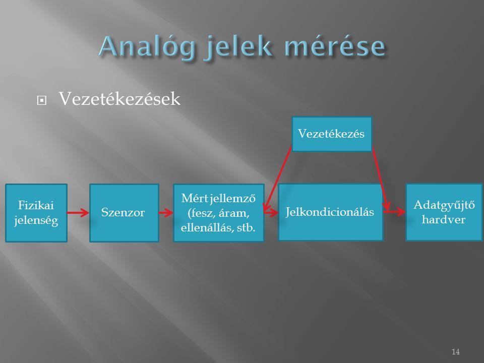  Vezetékezések 14 Mért jellemző (fesz, áram, ellenállás, stb.