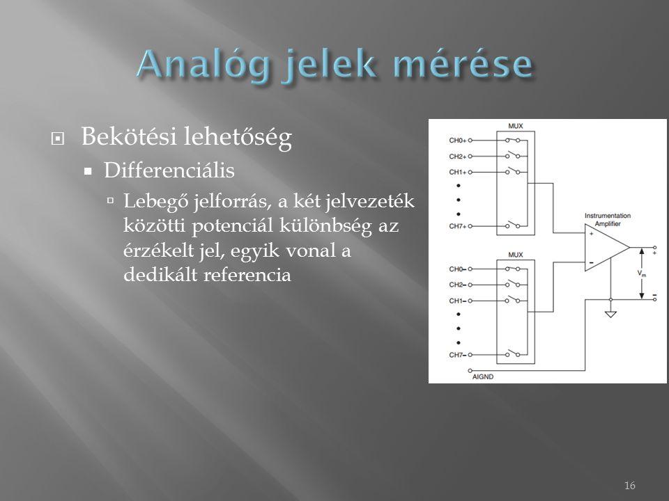  Bekötési lehetőség  Differenciális  Lebegő jelforrás, a két jelvezeték közötti potenciál különbség az érzékelt jel, egyik vonal a dedikált referencia 16