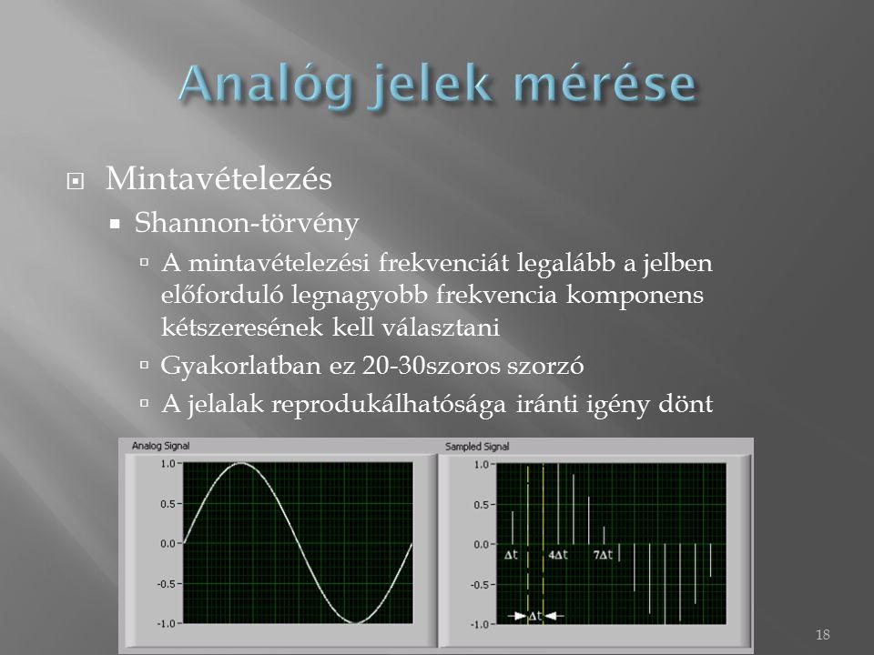  Mintavételezés  Shannon-törvény  A mintavételezési frekvenciát legalább a jelben előforduló legnagyobb frekvencia komponens kétszeresének kell választani  Gyakorlatban ez 20-30szoros szorzó  A jelalak reprodukálhatósága iránti igény dönt 18