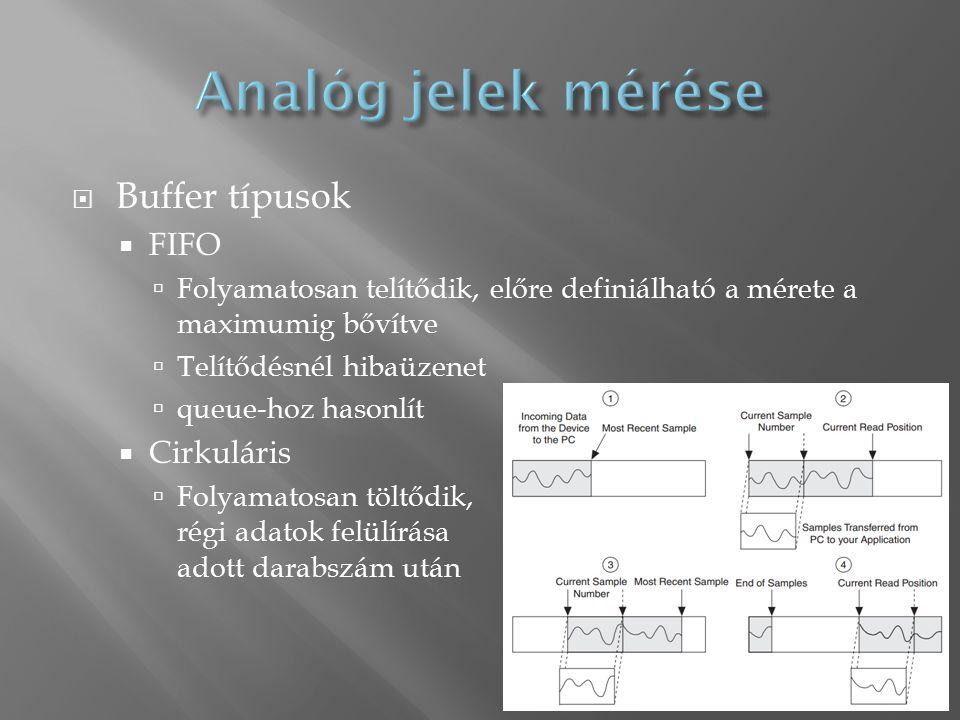  Buffer típusok  FIFO  Folyamatosan telítődik, előre definiálható a mérete a maximumig bővítve  Telítődésnél hibaüzenet  queue-hoz hasonlít  Cirkuláris  Folyamatosan töltődik, régi adatok felülírása adott darabszám után 24