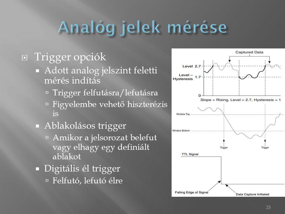  Trigger opciók  Adott analog jelszint feletti mérés indítás  Trigger felfutásra/lefutásra  Figyelembe vehető hiszterézis is  Ablakolásos trigger  Amikor a jelsorozat belefut vagy elhagy egy definiált ablakot  Digitális él trigger  Felfutó, lefutó élre 25