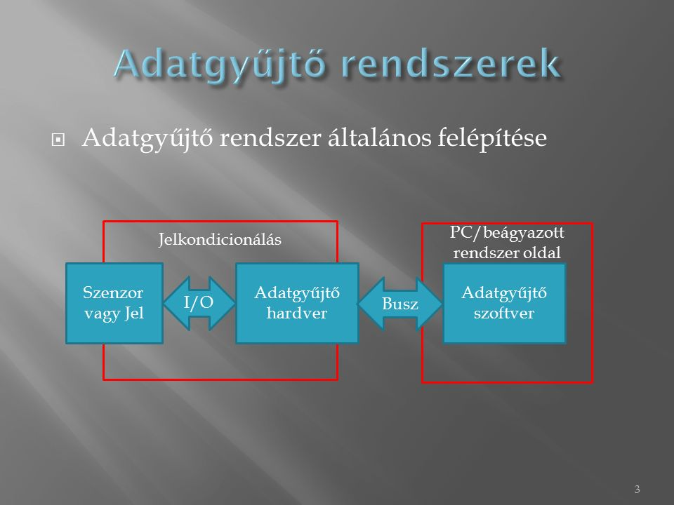  Példák szenzortípusok/jelek jelkondicionálási opcióira 34 Szenzor/JelJelkondícionálás HőelemErősítés, linearizálás és hideg-ponti kompenzáció RTDÁram gerjesztés, 3- és 4 vezetékes bekötés, linearizálás Nyúlásmérő bélyegFeszültség gerjesztés, hídkapcsolás, linearizálás Közös módus vagy nagyfeszültség Izolációs erősítők (optikai leválasztás) Magas áramElektromechanikus relék Jelek nagy frekvenciás zajjalAluláteresztő szűrő