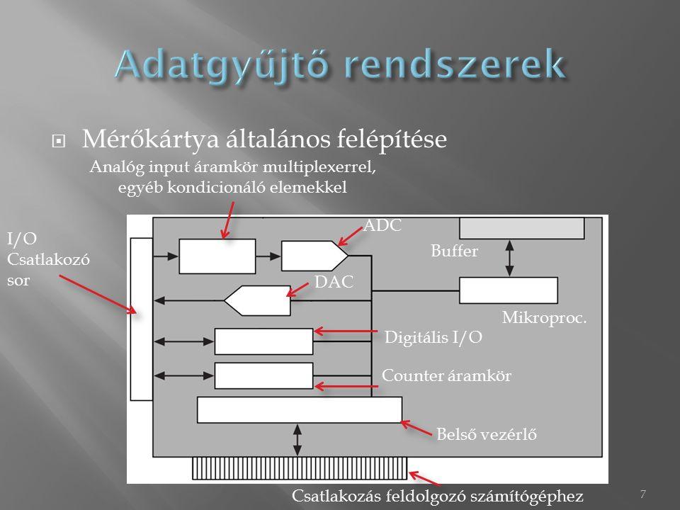  Mérőhardver tulajdonságai  Felbontás  Bit-ben megadott felbontási mérték  Pl.