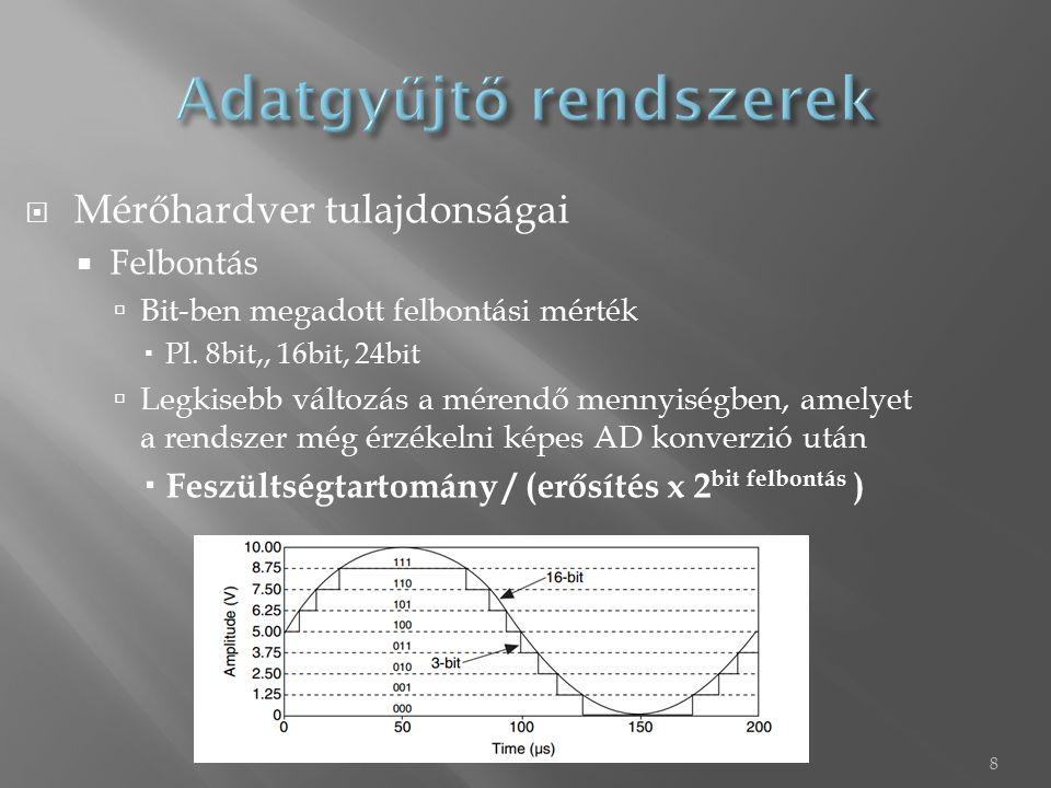  Mintavételezési problémák  Aliasing effektus  Látszólagos frekvencia  Korrigálás anti-aliasing szűrővel – eszközbe beépített 19