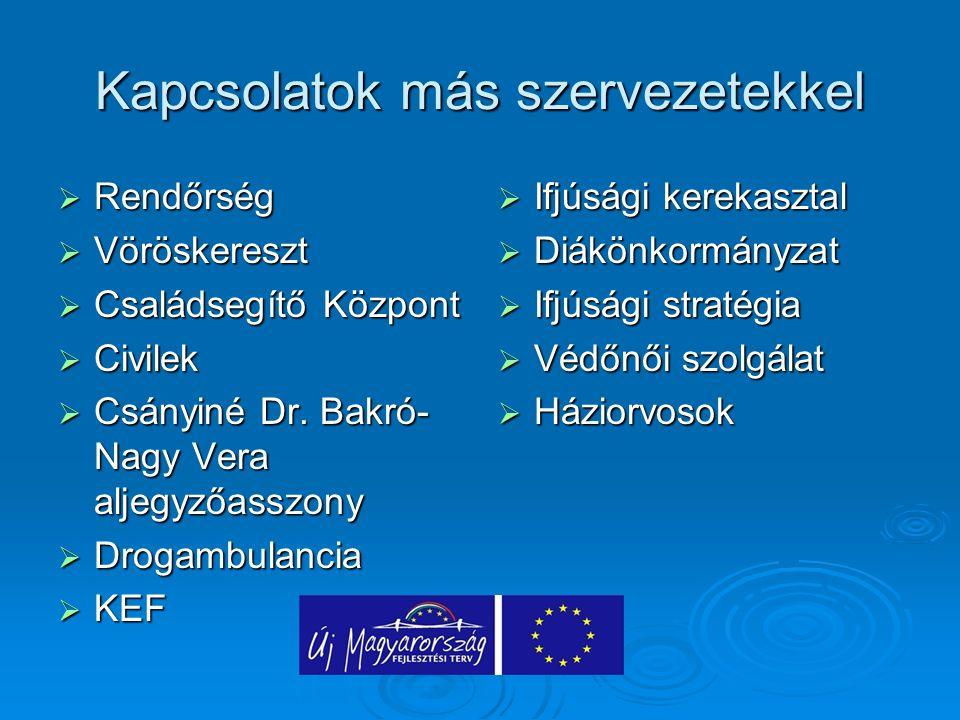 Kapcsolatok más szervezetekkel  Rendőrség  Vöröskereszt  Családsegítő Központ  Civilek  Csányiné Dr. Bakró- Nagy Vera aljegyzőasszony  Drogambul