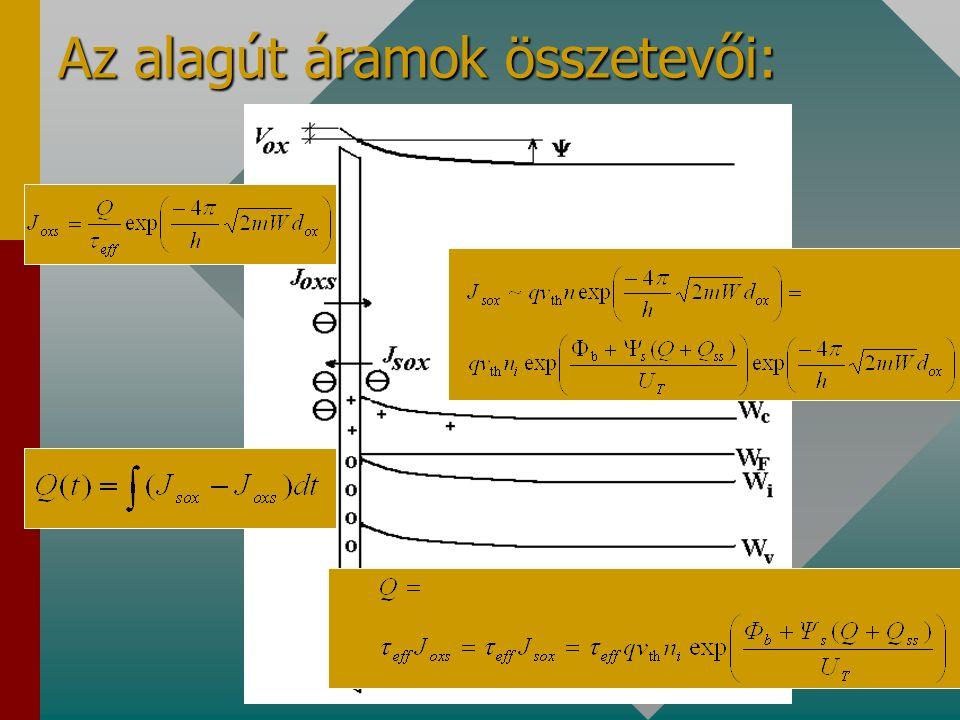 1. A felületi viszonyok szigetelővel borított félvezetőn: V - V FB =  Vastag vékony