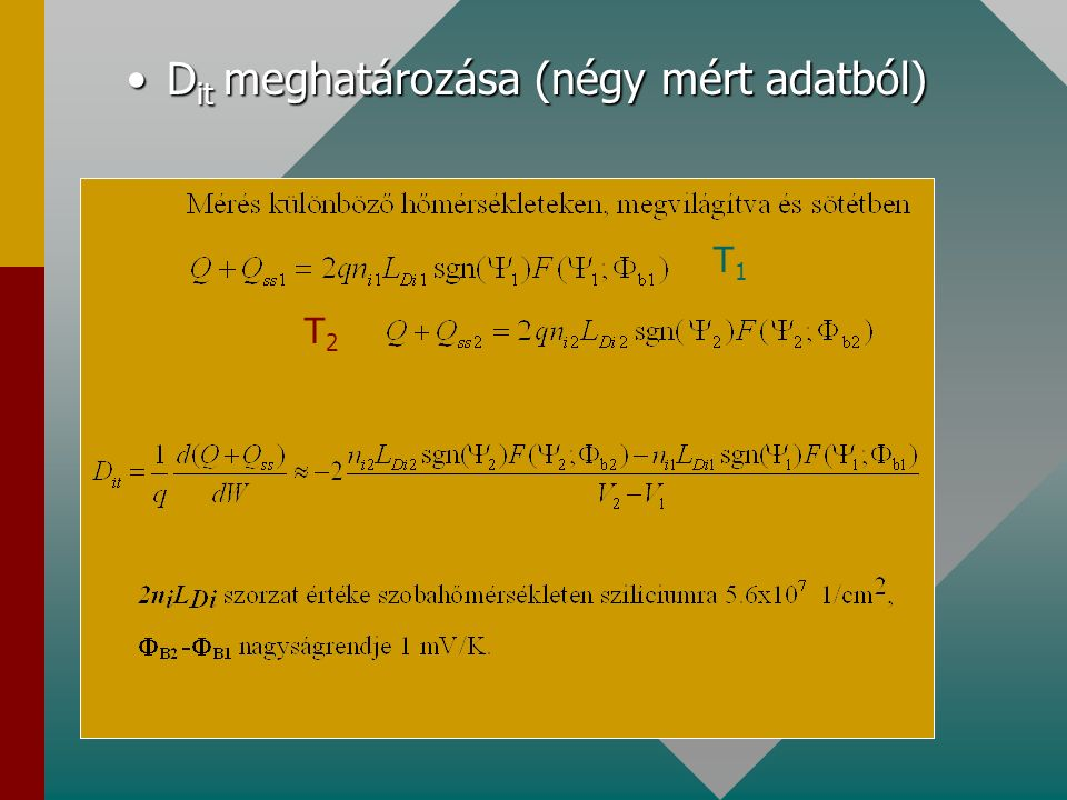 Energia-sávdiagramok eltérő hőmérsékleteken Mérés (T 1 és T 2 hőmérsékleten)Mérés (T 1 és T 2 hőmérsékleten) D it meghatározása a töltések különbségéből (dQ ss ) és a kilépési munkák különbségéből (dW)D it meghatározása a töltések különbségéből (dQ ss ) és a kilépési munkák különbségéből (dW)