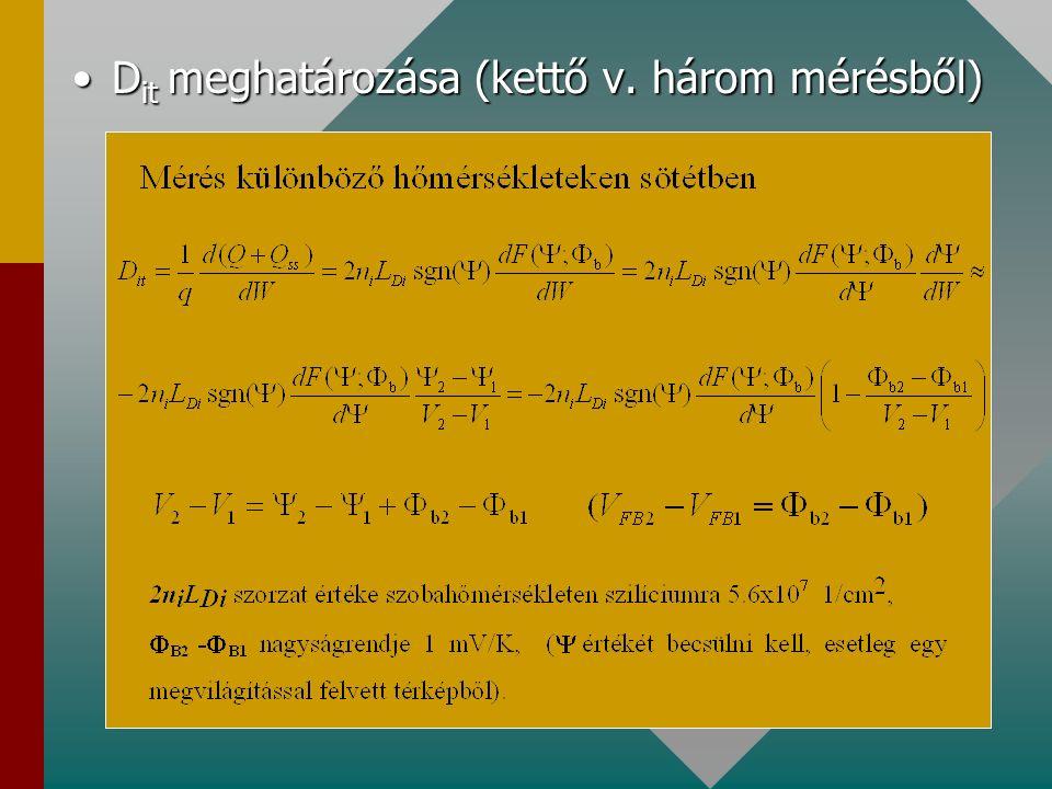 D it meghatározása (négy mért adatból)D it meghatározása (négy mért adatból) T2T2 T1T1
