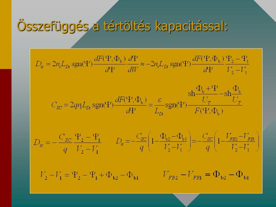 D it meghatározása (kettő v. három mérésből)D it meghatározása (kettő v. három mérésből)