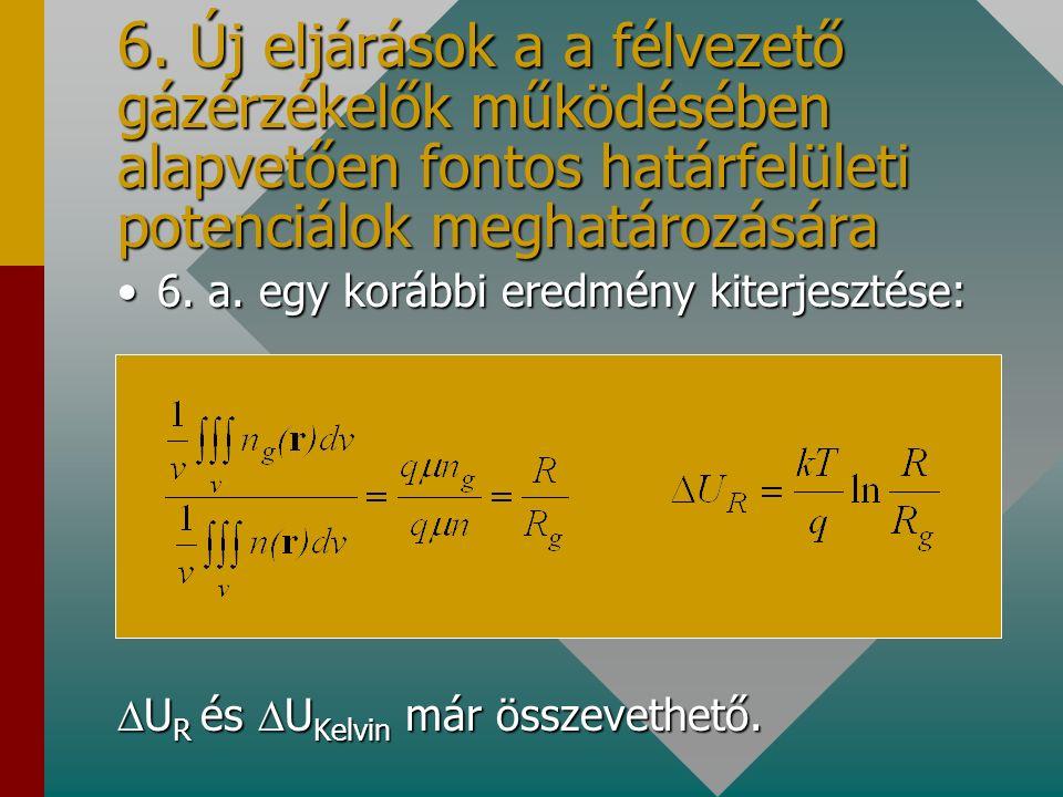Q-V görbe sztatikus (korona) feltöltéssel mérés sötétben erős fotogerjesztéssel korrigált, nem egyensúlyi potenciálgát-töltés ideális Q-  görbe intrinsic állapot erős inverzió Q=0 0 QfQf ss Q1Q2Q1Q2 Q f közvetlenül adódik, D it =  Q 