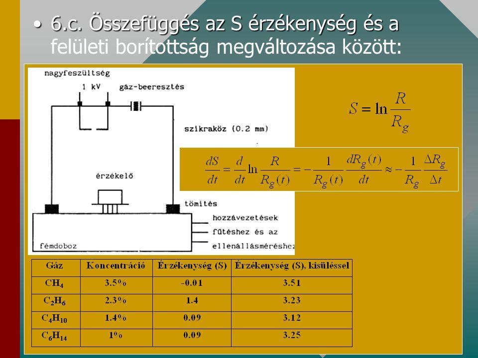 6.b.6.b. összefüggés és analógia 10 ppm H 2 1000 ppm H 2 250 C 180 C