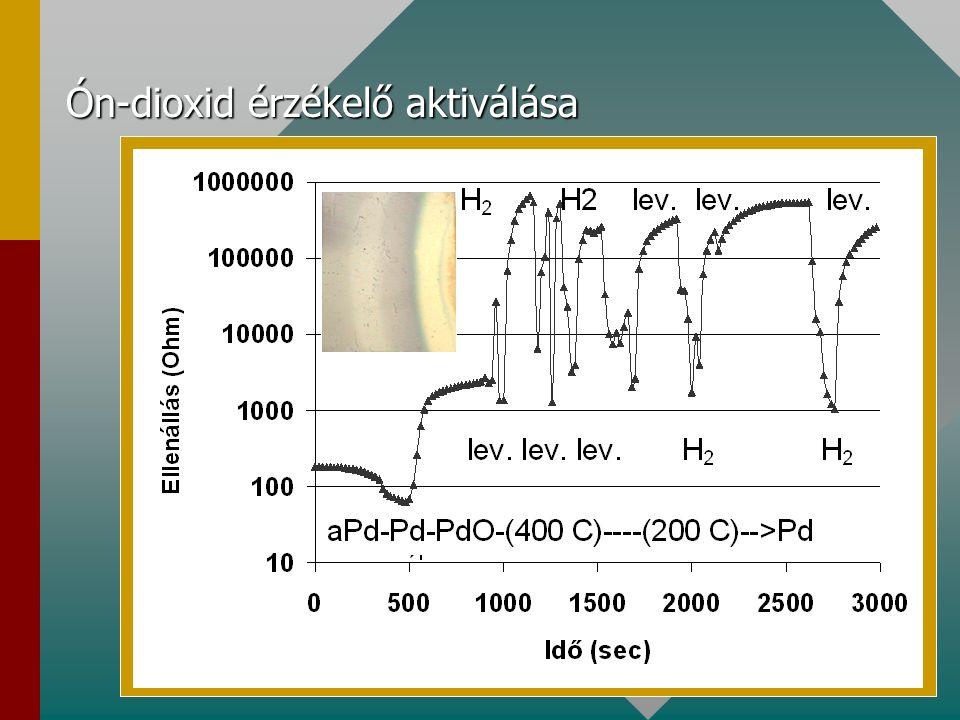 7.c. az ultravékony palládium rétegek amorf- kristályos átalakulás után oxidálódnak, majd ismételt redukció után adnak aktiválásra megfelelő fémkristá