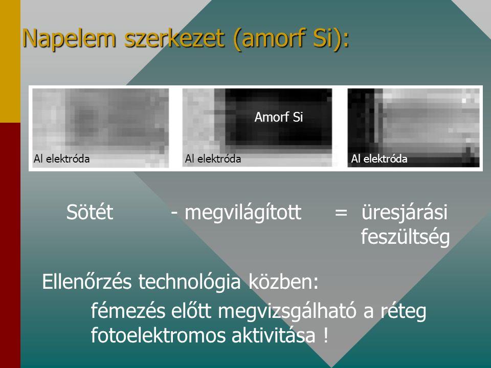 10. rezgőkondenzátoros potenciálmérés (térképezés) technológiai inhomogenitások kimutatására Nyomtatott áramköri lemez nedves csiszolás után: fénykép,
