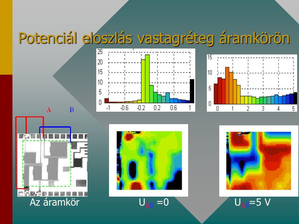 Napelem szerkezet (amorf Si): Sötét - megvilágított = üresjárási feszültség Al elektróda Amorf Si Ellenőrzés technológia közben: fémezés előtt megvizsgálható a réteg fotoelektromos aktivitása !
