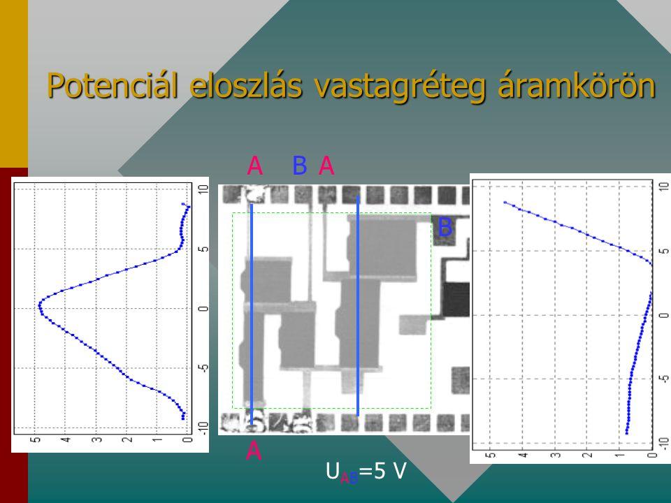 Potenciál eloszlás vastagréteg áramkörön Az áramkör U AB =0 U AB =5 V