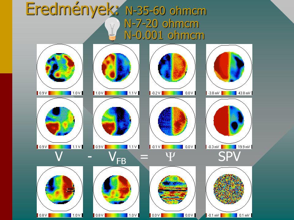 E redmények: P-5-10 ohmcm P-0.01 ohmcm - = - = V - V FB =  SPV