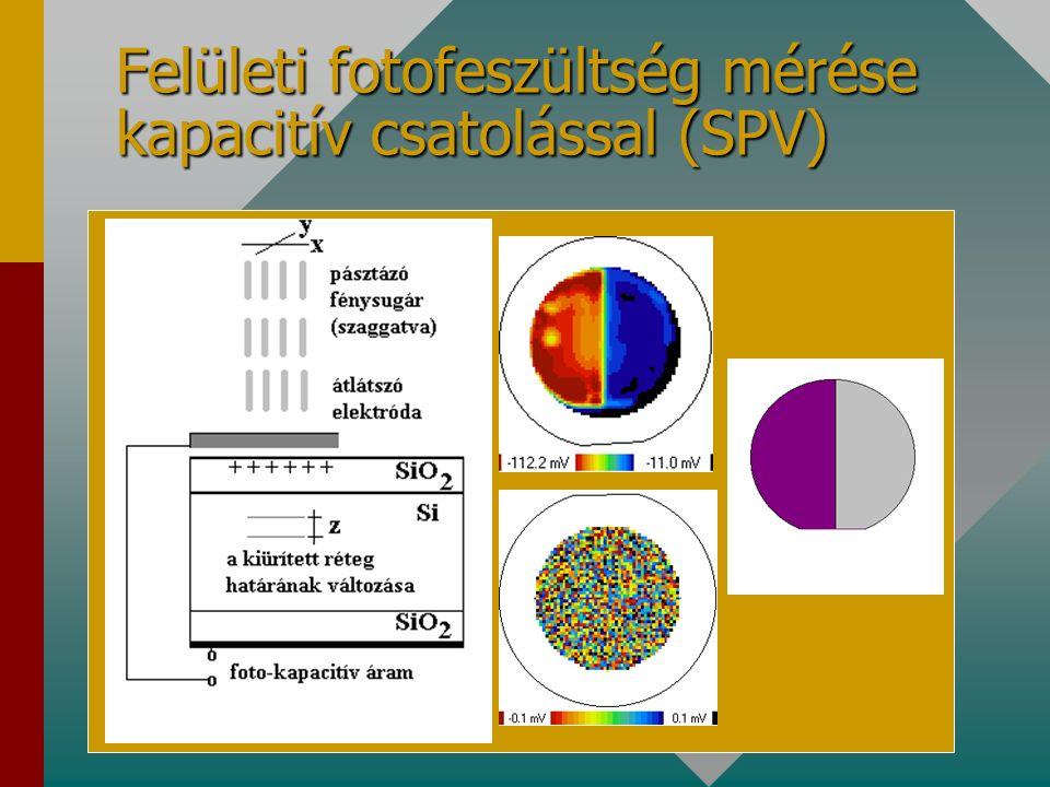 Sávdiagramok: p + Si SPV V - V FB =  V közel flat-band (kiürülés) közel flat-band (kiürülés) közel flat-band (kiürülés)