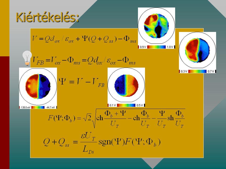Szagképek (kontaktpotenciál megváltozások) 460-360K (Pd-Ag-Au-Pt-V-Pt-SnO 2 ) PdAgAuPtV SnO 2 C 30mm 25mm 1% H 2 -levegő keverékNH 4 OH gőz (NH 3 ) CHCl 3 gőz C 2 H 5 OH gőz  460K  360K Volt Pixel