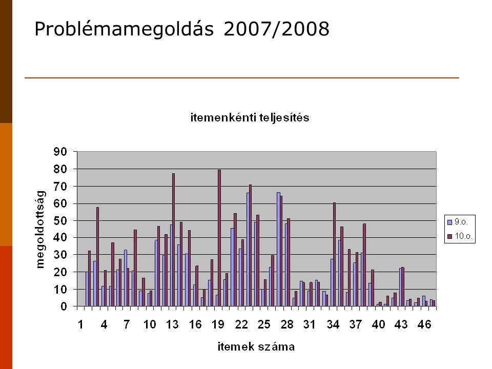 Problémamegoldás 2007/2008