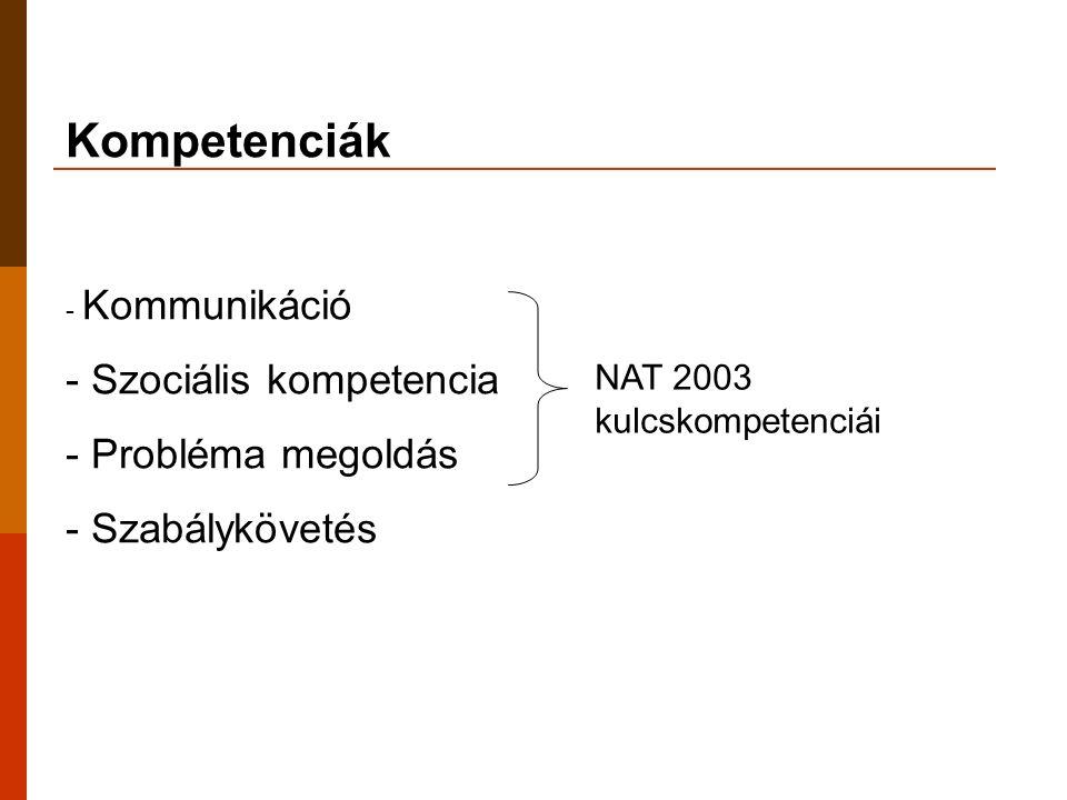 Kompetenciák - Kommunikáció - Szociális kompetencia - Probléma megoldás - Szabálykövetés NAT 2003 kulcskompetenciái
