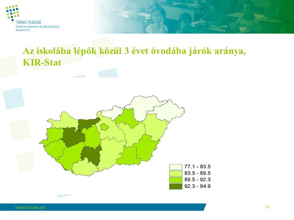 14 TÁRKI-TUDOK ZRT. Az iskolába lépők közül 3 évet óvodába járók aránya, KIR-Stat