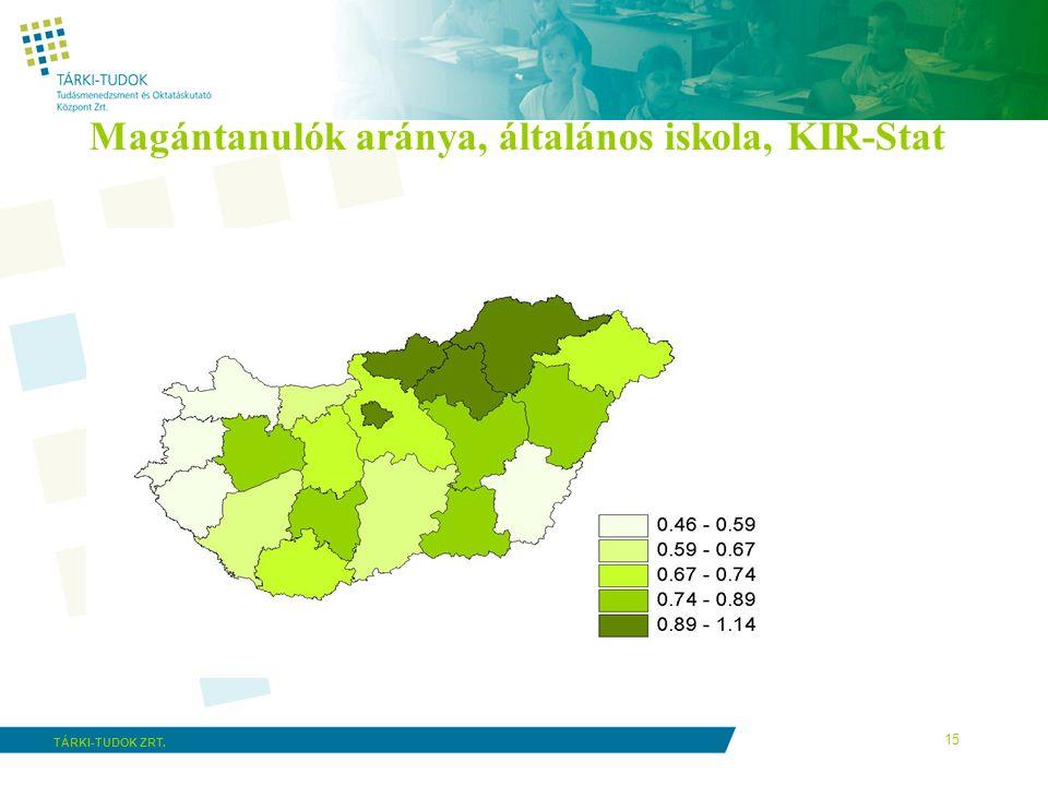 15 TÁRKI-TUDOK ZRT. Magántanulók aránya, általános iskola, KIR-Stat