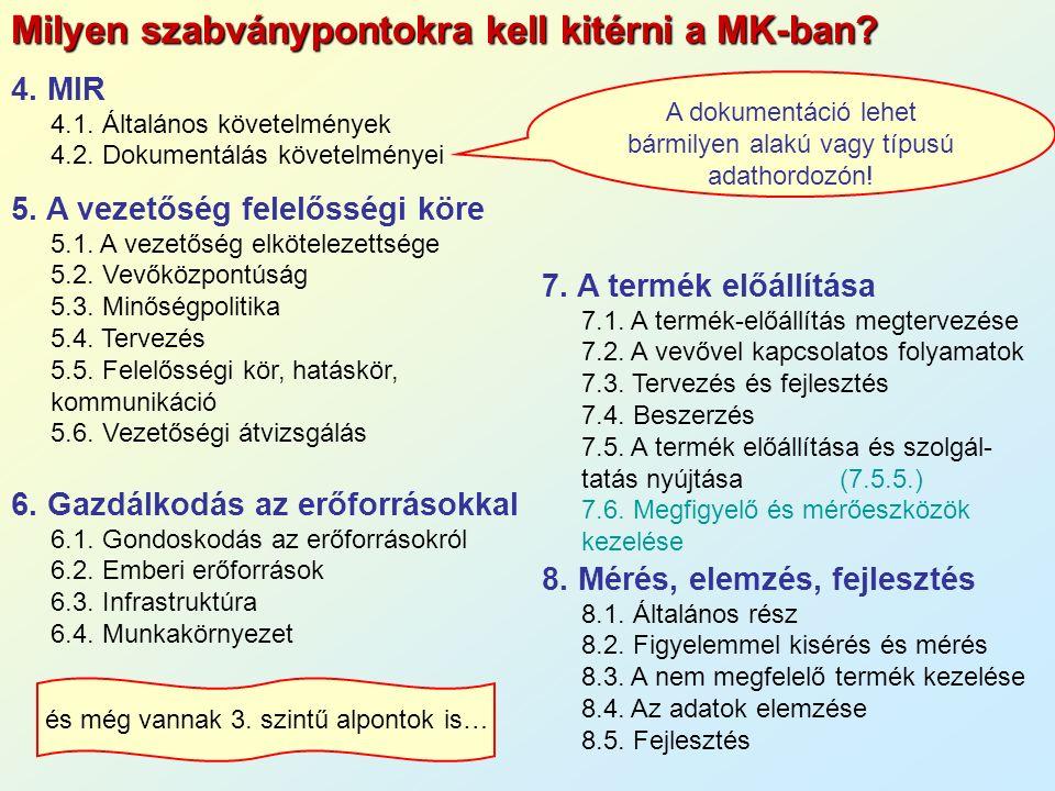Milyen szabványpontokra kell kitérni a MK-ban. 4.