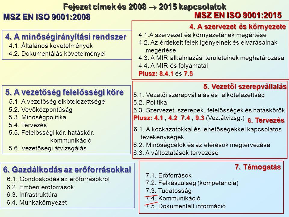 4. A minőségirányítási rendszer 4.1. Általános követelmények 4.2. Dokumentálás követelményei 6. Gazdálkodás az erőforrásokkal 6.1. Gondoskodás az erőf