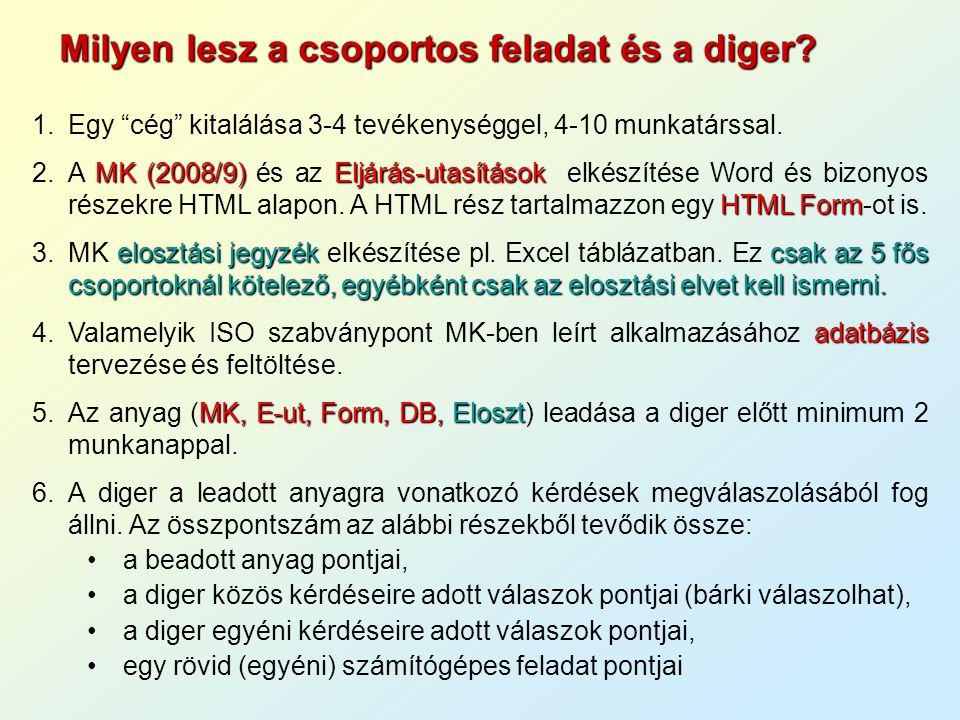 """Milyen lesz a csoportos feladat és a diger? 1.Egy """"cég"""" kitalálása 3-4 tevékenységgel, 4-10 munkatárssal. MK(2008/9) Eljárás-utasítások HTMLForm 2.A M"""
