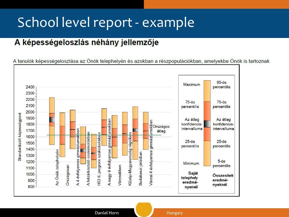 School level report - example Hungary Daniel Horn
