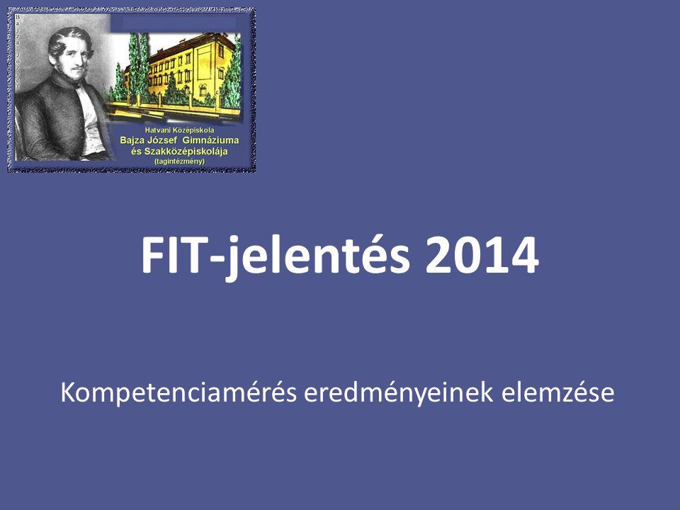 FIT-jelentés 2014 Kompetenciamérés eredményeinek elemzése