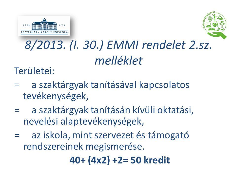 8/2013. (I. 30.) EMMI rendelet 2.sz.