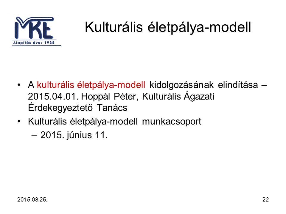 Kulturális életpálya-modell A kulturális életpálya-modell kidolgozásának elindítása – 2015.04.01.
