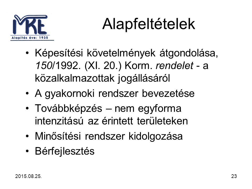 Alapfeltételek Képesítési követelmények átgondolása, 150/1992.
